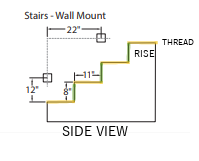 staircase diagram